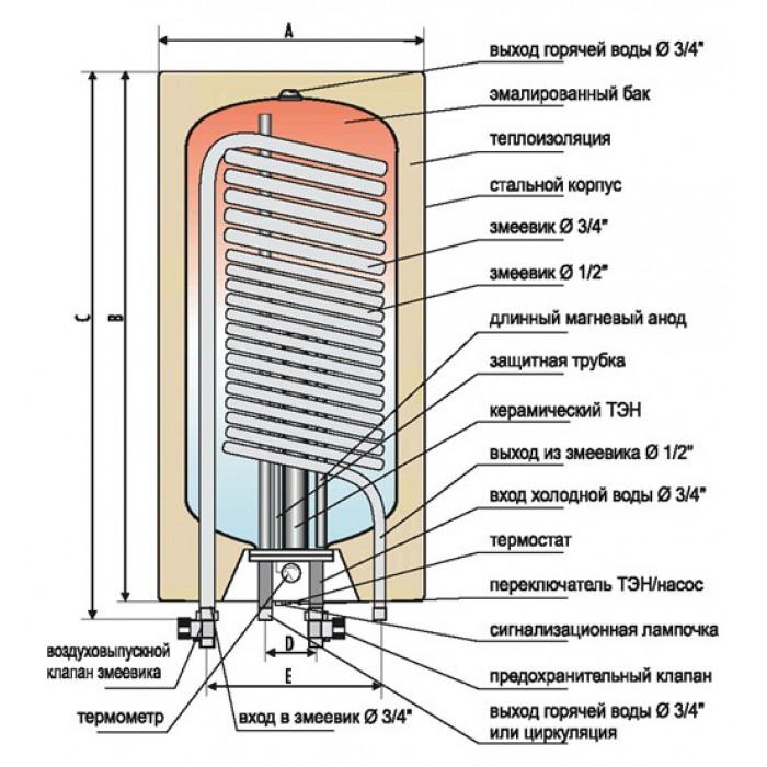 Как работает проточный теплообменник для постоянного нагрева воды масляный теплообменник дизеля для тгм 4